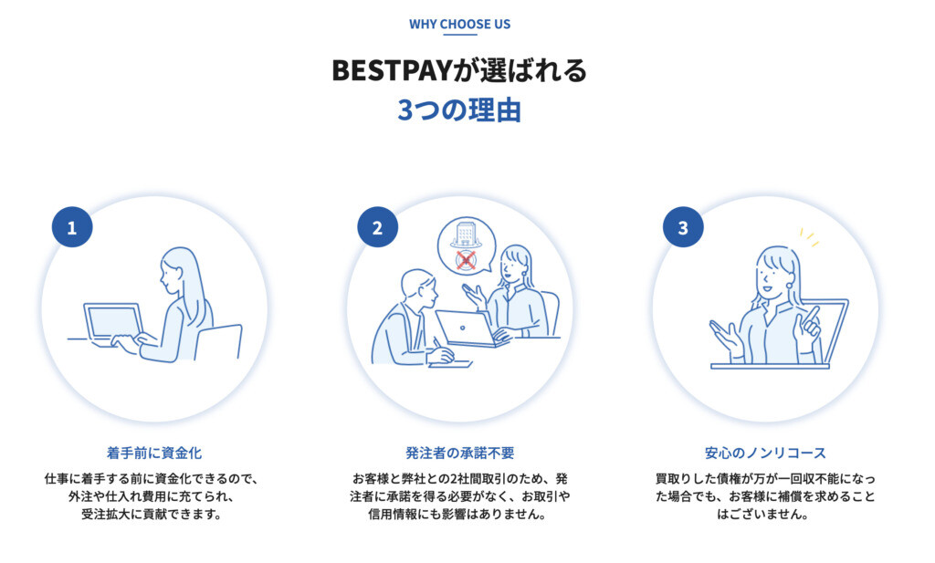 BESTPAYのメリット